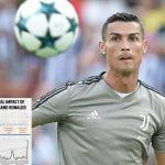"""Cristiano Ronaldo """"shkatërron"""" rrjetet sociale, e ngjit Juventusin në majë"""